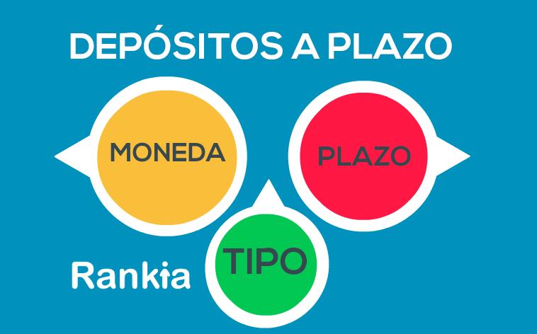 Depósitos a plazo de Banco Santander ¿Cómo se clasifican?