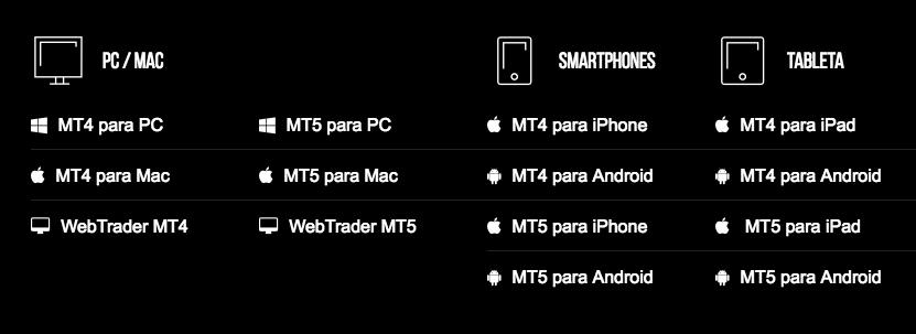 Plataformas XM