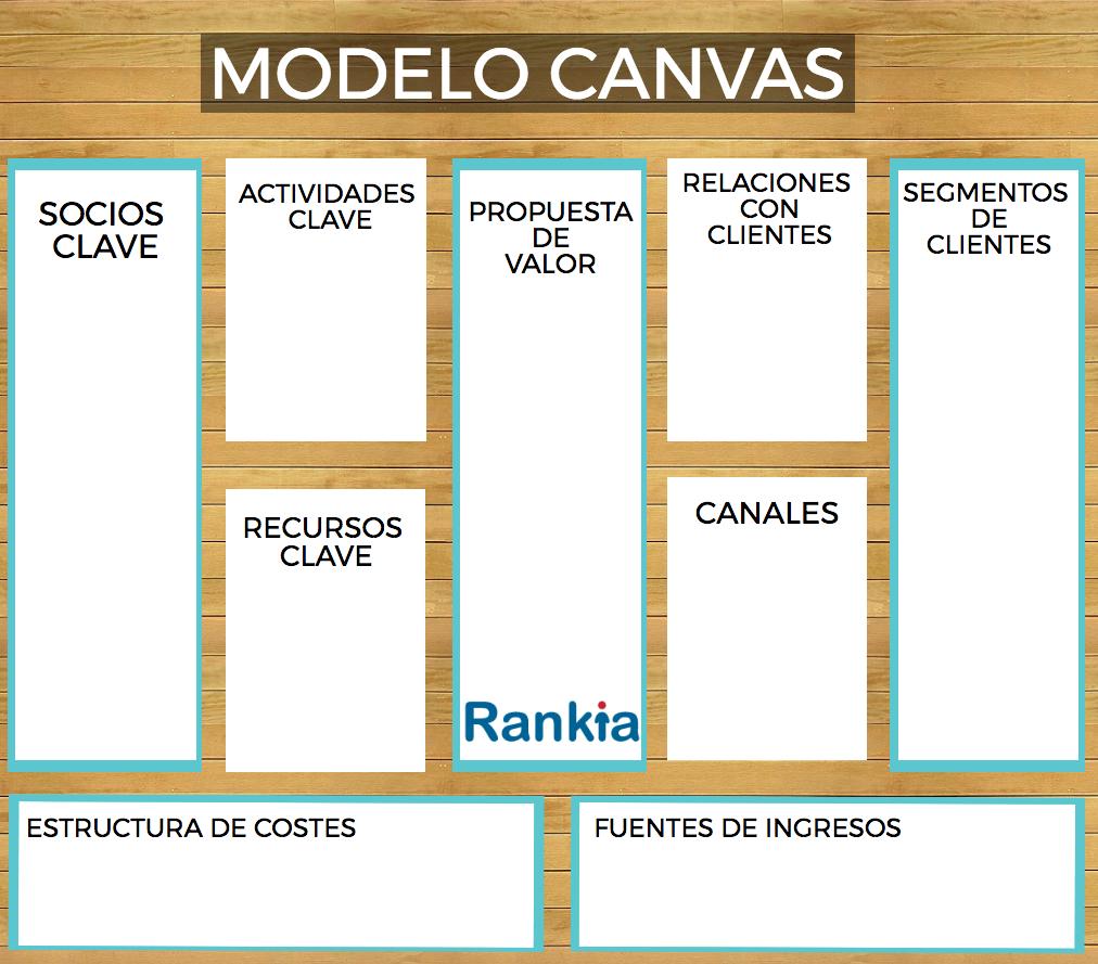 Plantilla modelo canvas ejemplo