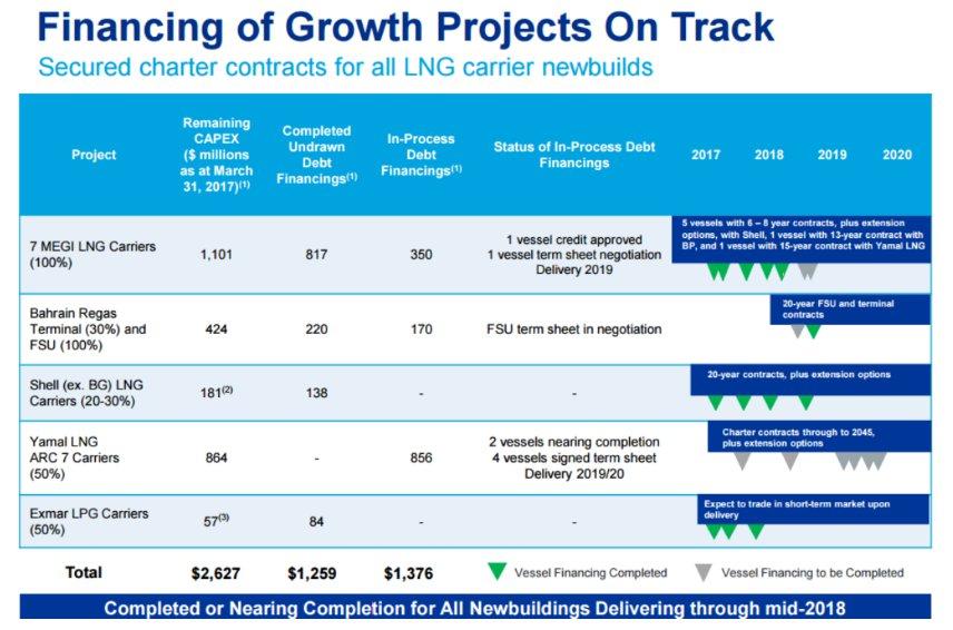 Indicadores crecimiento