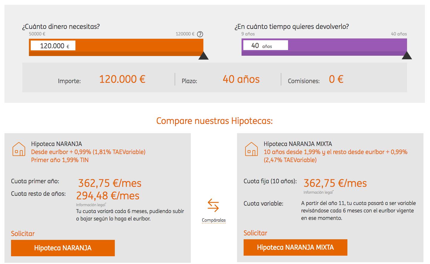 Simulador Hipoteca Naranja