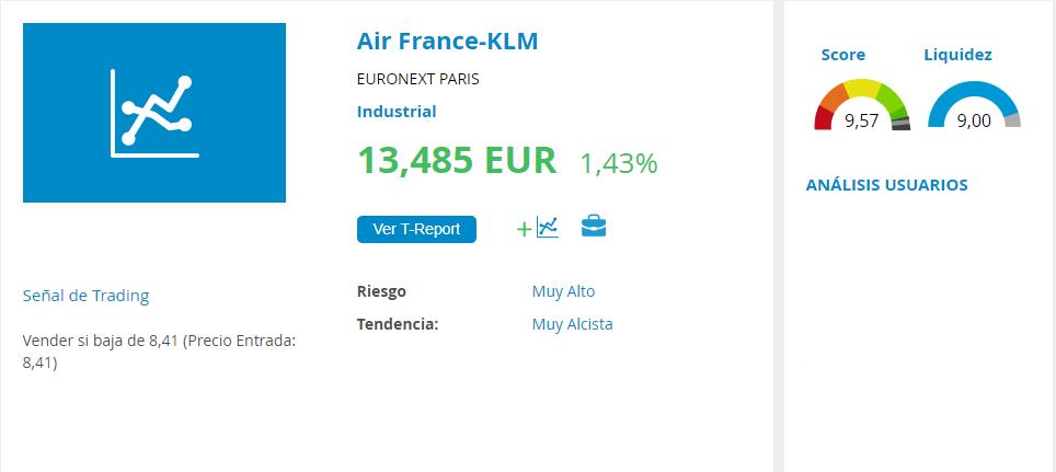 Detalle acciones airfrance-klm