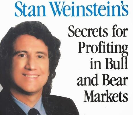¿Cuál es la estrategia de Stan Weinstein?