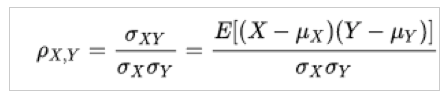 Coeficiente correlación población