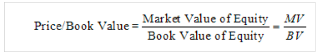 ratio Price/Book Value