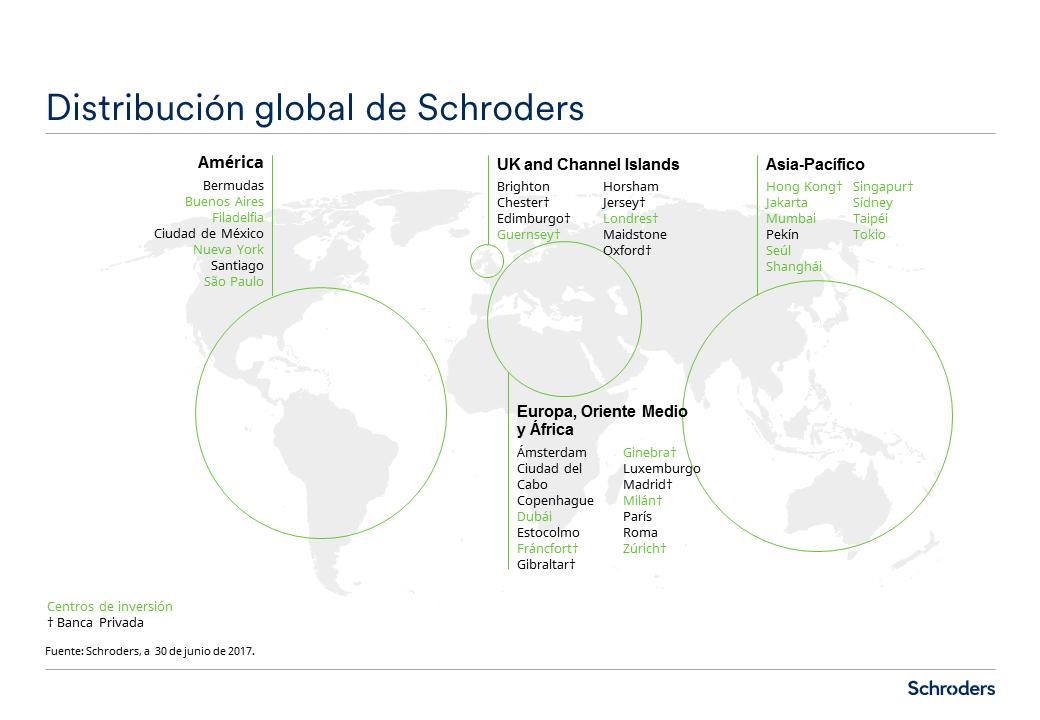 mapa distribución schroders