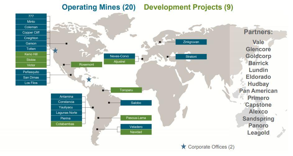 Partners y minas asociadas a WPM. Fuente: Presentación 'Who is Wheaton Precious Metals?'