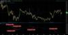 Obv trading thumb