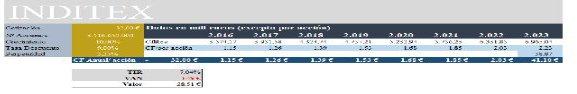 Excel argos