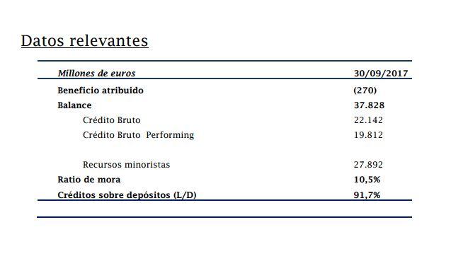 datos_relevantes_liberbank