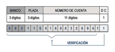 Clabe interbancaria