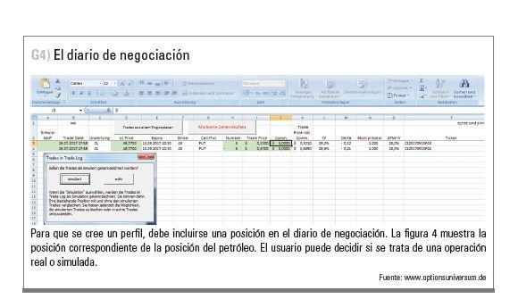 El diario de negociación