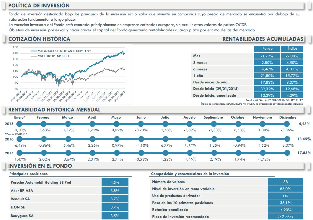 Magallanes European Equity