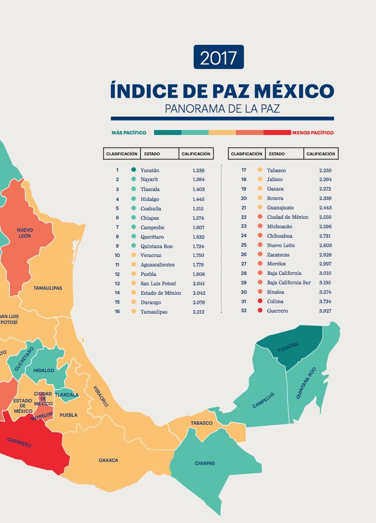 Las mejores ciudades para vivir en m xico en 2018 rankia - Mejores ciudades espanolas para vivir ...