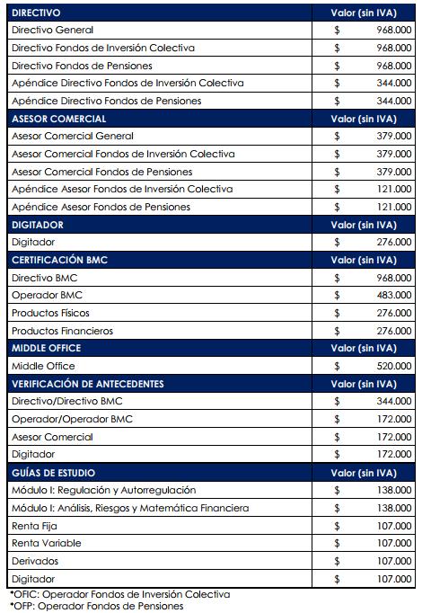 Tarifas para certificación AMV: Exámenes 2018