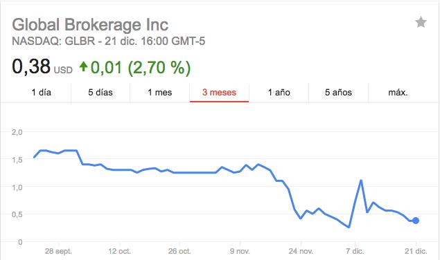 cotizacion global brokerage