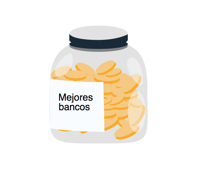 Mejores bancos chile 2018