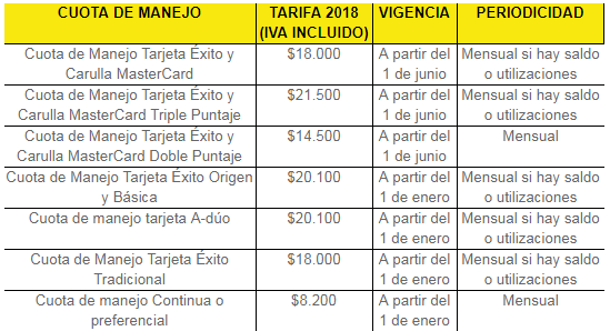 Tarifas Tarjeta Éxito 2018