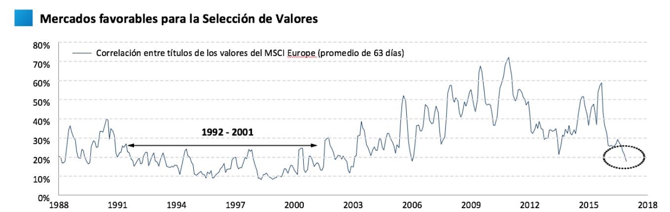 renta variable europa