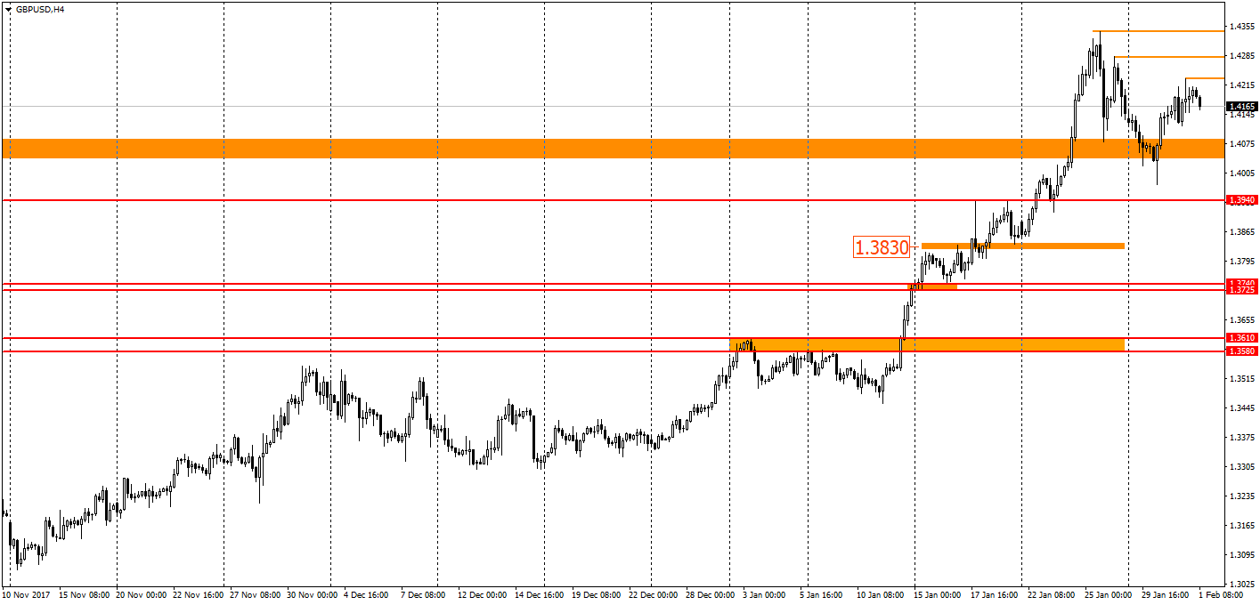 https://charts.mql5.com/17/415/gbpusd-h4-fibo-group-ltd.png