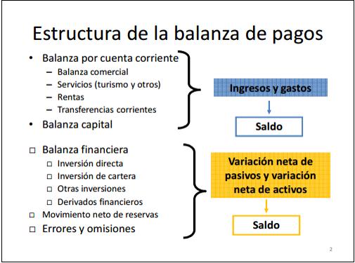 El Nacimiento De Nuevas Estructuras Del Mercado Financiero