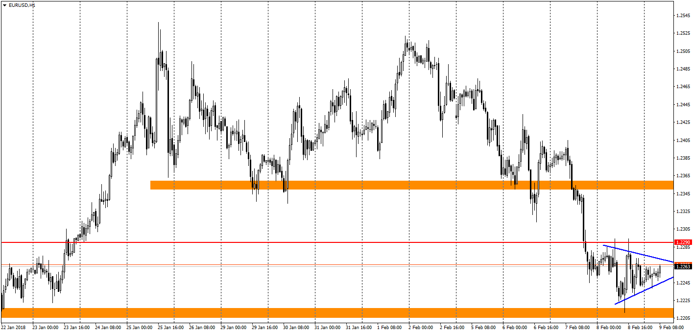 https://charts.mql5.com/17/498/eurusd-h1-fibo-group-ltd.png