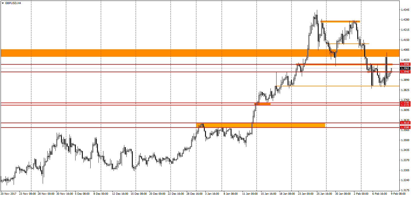 https://charts.mql5.com/17/498/gbpusd-h4-fibo-group-ltd.png