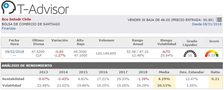 Acciones SANTANDER en suomenpaineautot.infoción Banco Santander en Tiempo Real de BME:SAN. Analisis de expertos y toda la información del valor. Crea sus alarmas y gestiona su cartera desde PcBolsa.
