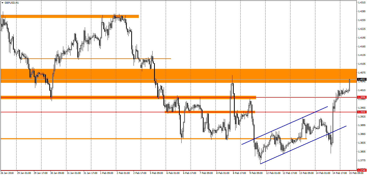 https://charts.mql5.com/17/554/gbpusd-h1-fibo-group-ltd.png