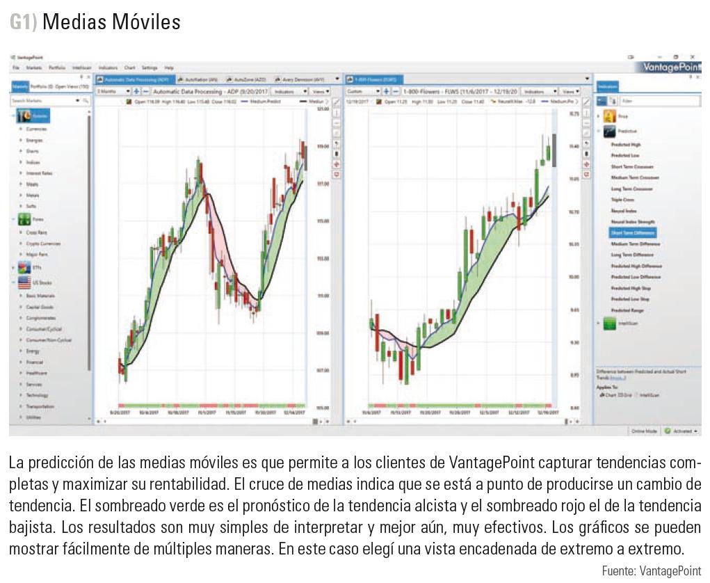 G1_medias_moviles