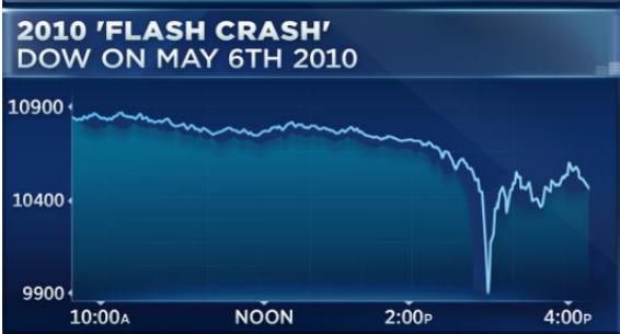 flash_crash