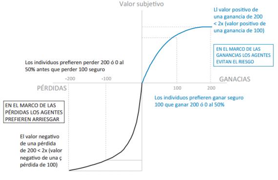 valor_subjetivo