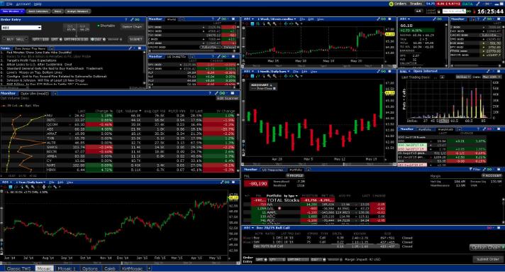 Plataformas negociacion interactive brokers tws