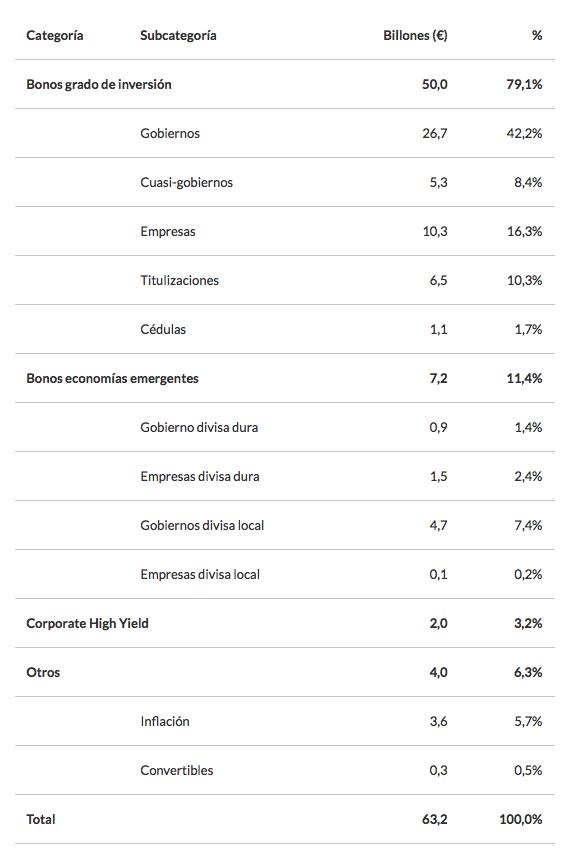 indexa capital renta fija