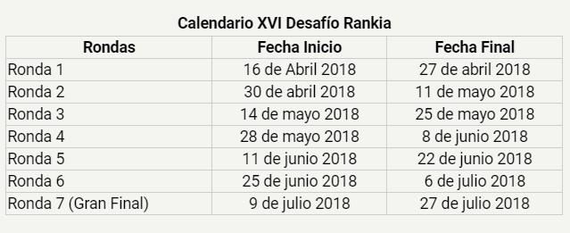 Calendario Juego de Bolsa