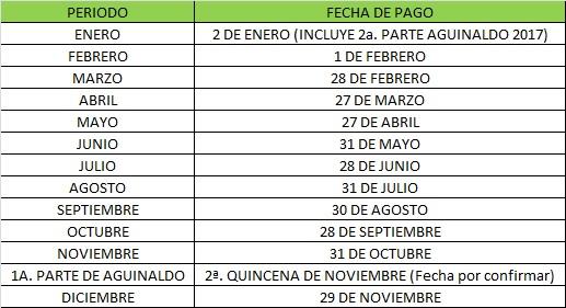 Calendario pagos issste 2018