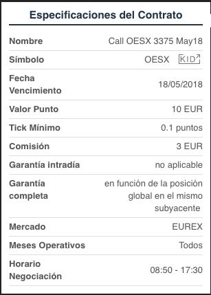 opciones eurostoxx