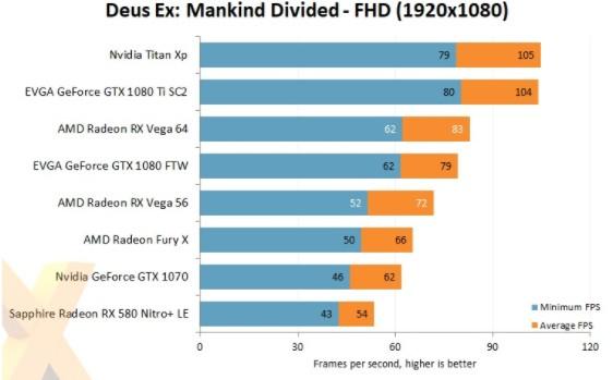 AMD vega 64