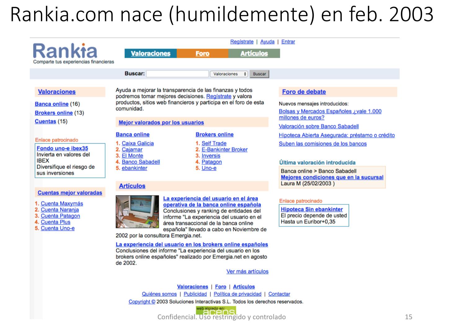 Rankia 2003