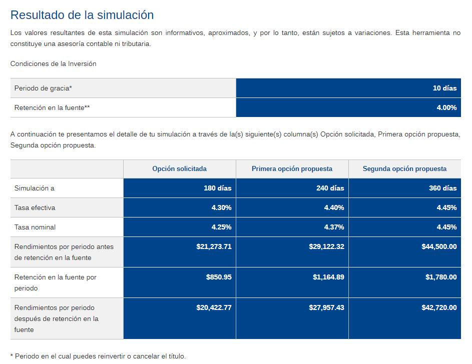 ¿Cómo funciona el simulador cdt Bancolombia?:Paso #6. Resultados simulador