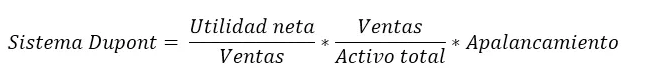 Elementos sistema dupont formula