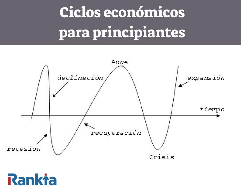 Ciclos económicos para principiantes, Edgar Arenas, Rankia