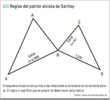 patron garley 2