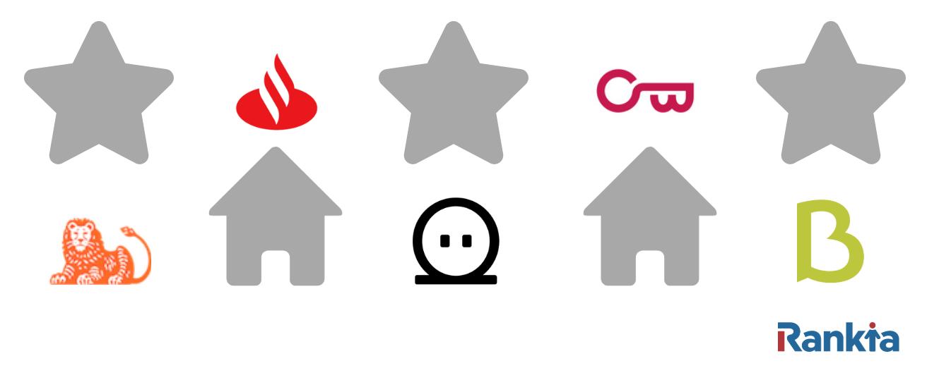 Hipotecas Estrella