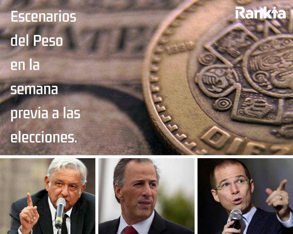 Escenarios del Peso en la semana previa a las elecciones, Edgar Arenas