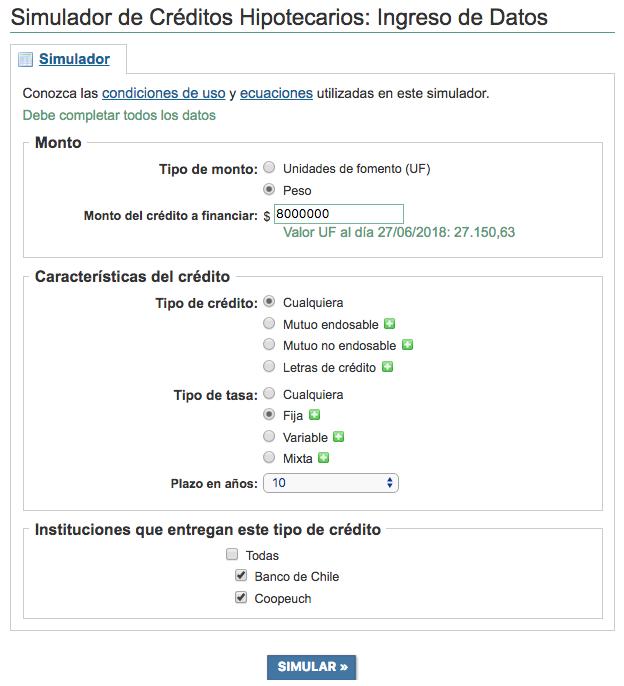 Simulador de créditos hipotecarios de SBIF