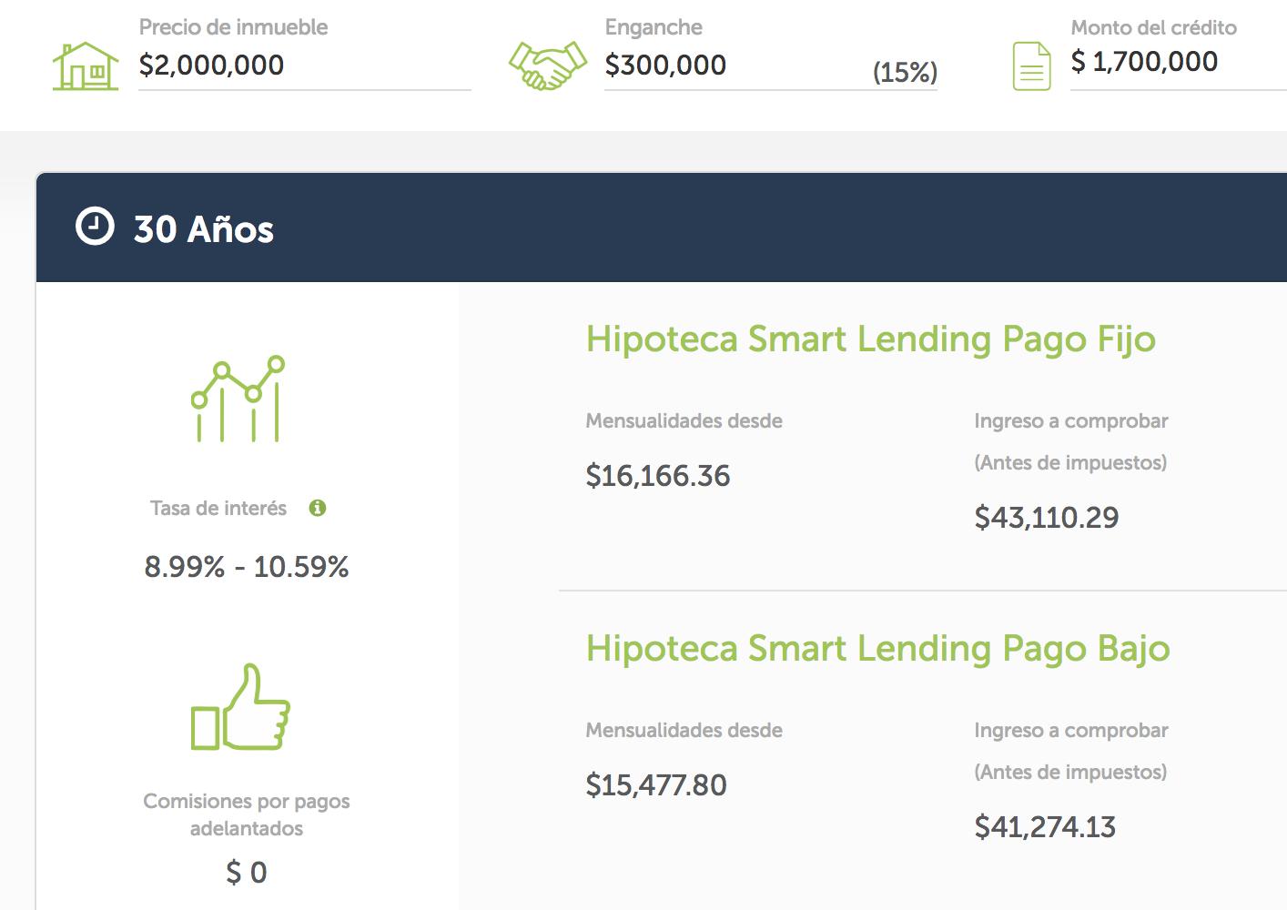 Smart Lending pago fijo simulación crédito
