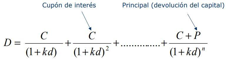 Modelo de valoración de un bono bullet