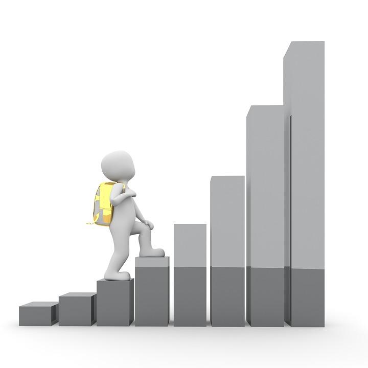 Clave para tener éxito en el mercado forex: Objetivos realistas