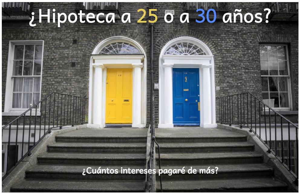 ¿Hipoteca a 25 o 30 años? ¿Qué es mejor?